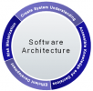 Software Architecture Kurzusok